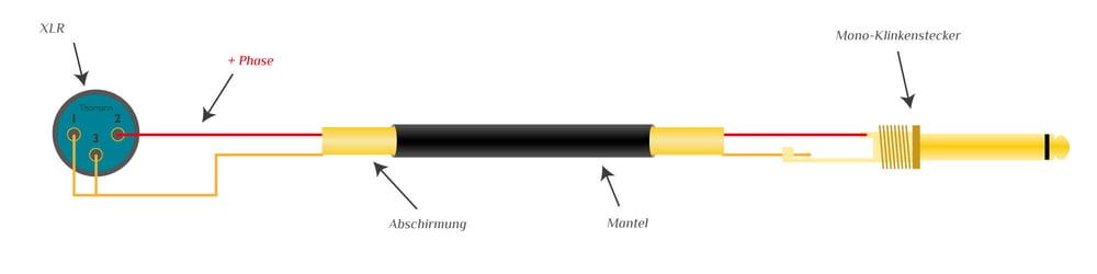 Adapter XLR-Kupplung//Klinkenstecker mono
