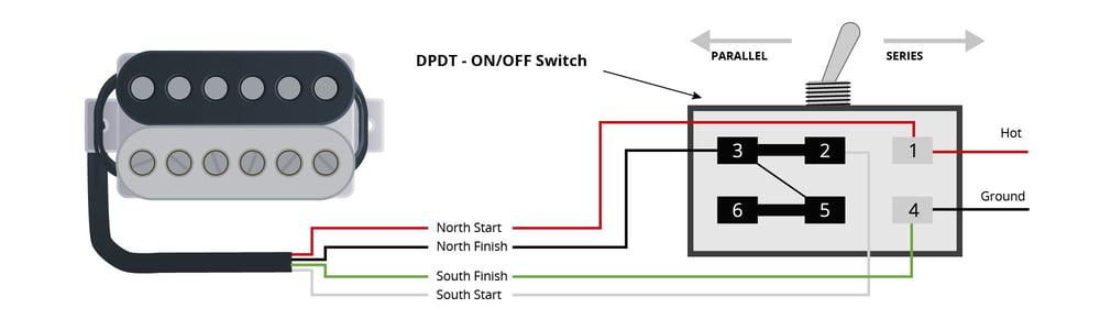 Dual Sound Pickups Thomann, Coil Tap Wiring Diagram