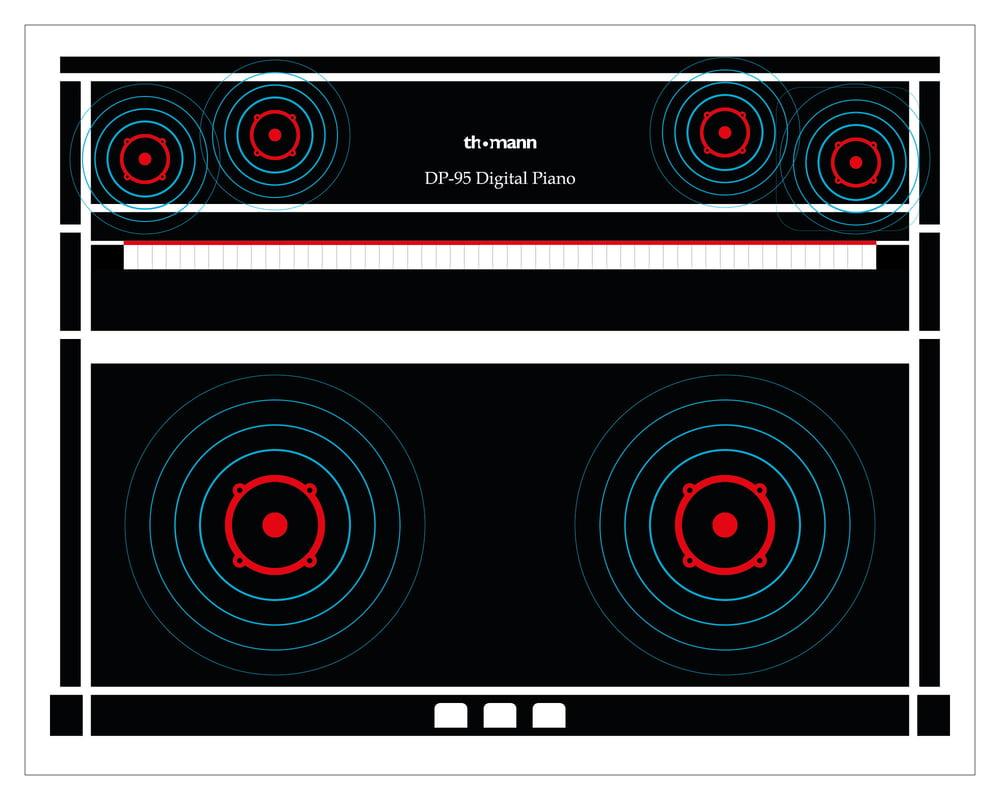 Raumklang Digitalpiano