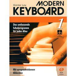 Méthodes keyboard