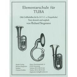 Noter för övriga blåsinstrument