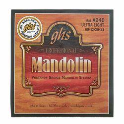Cordes de Mandolines