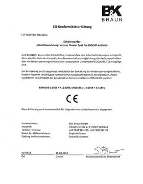CE Zertifikat