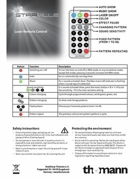Manual: Remote