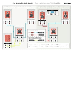 Tips for wiring