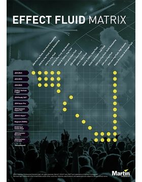 Martin/JEM Fluid Matrix 2018/07