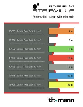 Color Code Table