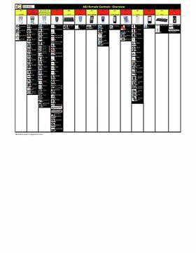 Remote Chart 12/14