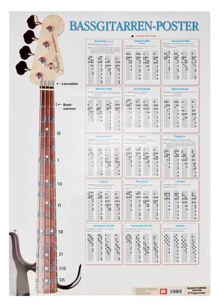 Voggenreiter Poster Bass Guitars