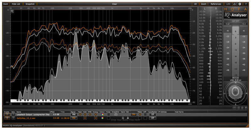 Hofa IQ-Series Analyser V2 Standal.