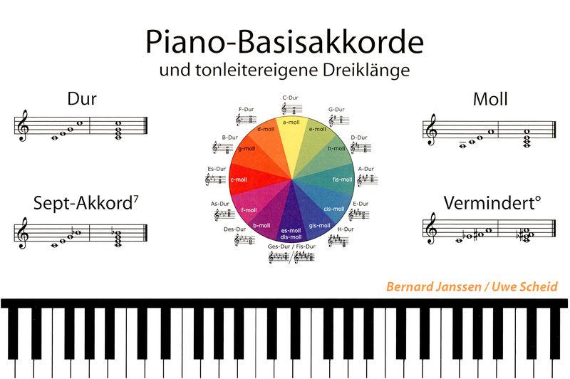 Learning Chords Piano - Basisakkorde