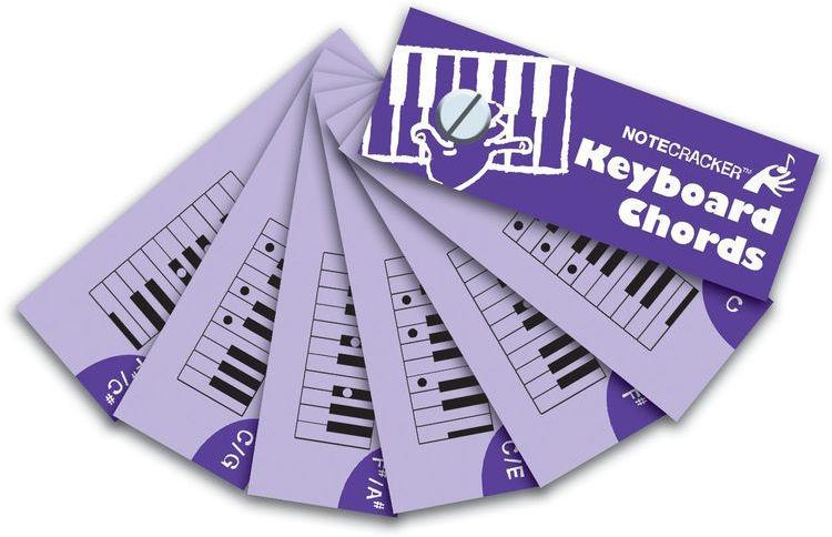 Bosworth Notenchecker Keyboard
