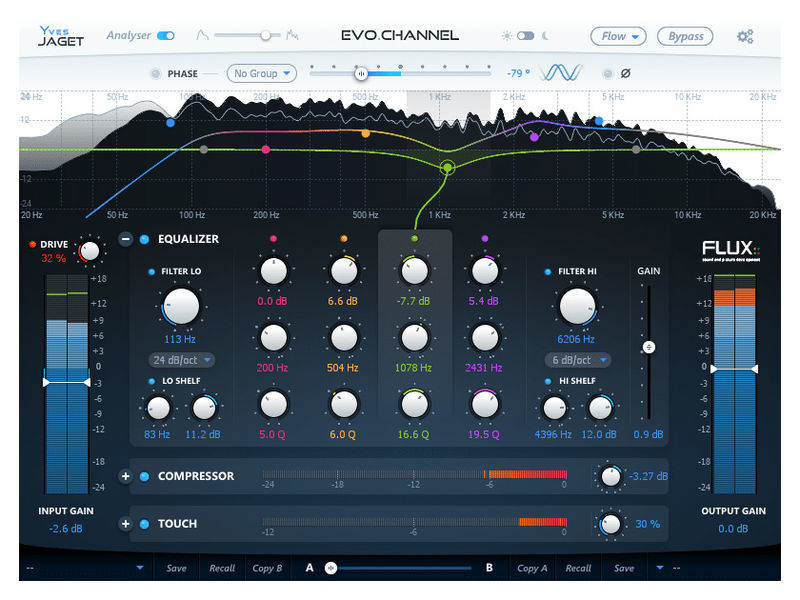Flux Evo Channel
