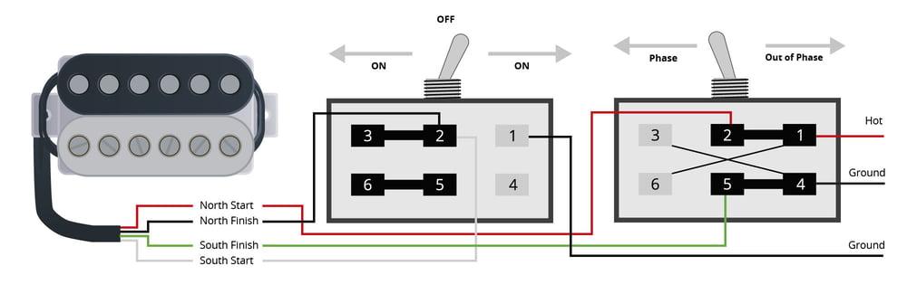Thomann Online Guides Dual Sound Pickups – Thomann UK | Split Coil Wiring For Toggle Switch Diagram |  | Thomann