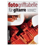 Voggenreiter Fotogrifftabelle Gitarre
