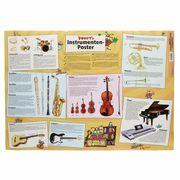 Voggenreiter  Voggy`s Instrumentenposter