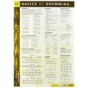 Voggenreiter Poster Basics Of Drumming