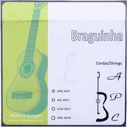 Antonio Pinto Carvalho Braguinha Strings