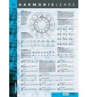 Sheet Music Accessories