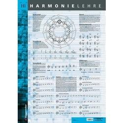 Poster Harmonielehre Voggenreiter