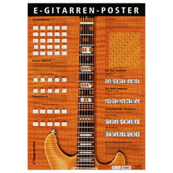 Poster Electric Guitars Voggenreiter