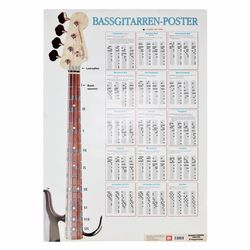 Poster Bass Guitars Voggenreiter