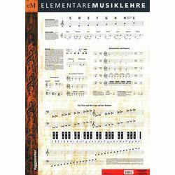 Poster Musiklehre Voggenreiter