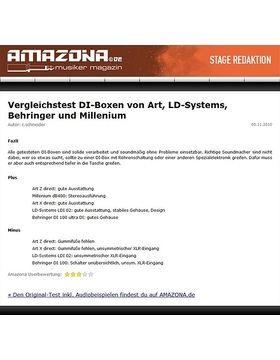 Vergleichstest: DI-Boxen, Art Z direct, Art X direct, LD-Systems LDI 02, Behringer DI 100 ultra DI & Millenium dB400