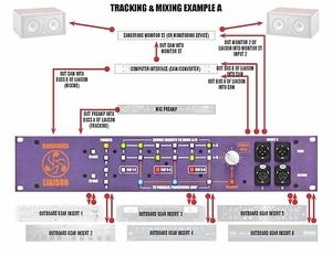 Tracking and Mixing Diagram