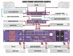 Mastering Diagram