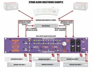 Stand Alone Matering Diagram