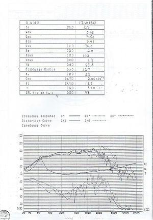 Diagramm 2