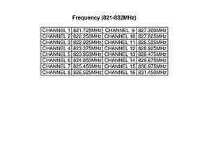 Frequency chart