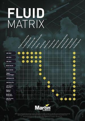 Fluid Matrix v2017