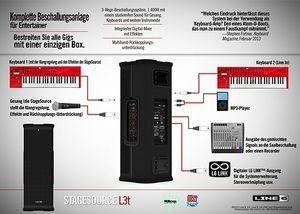 Anschlussdiagramm Keyboard 2