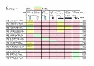 Stairville Remote Chart 04 2018