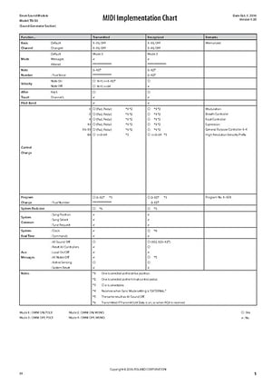 MIDI Implementation Chart