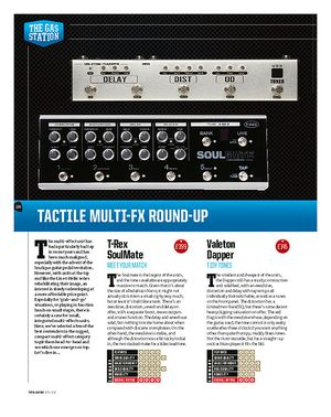 Total Guitar Tech21 Fly Rig5