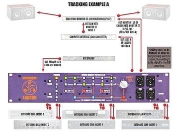 Tracking Diagram 1