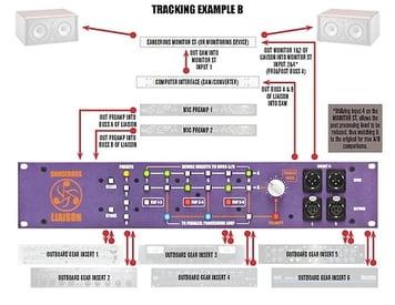 Tracking Diagram 2