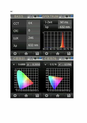 Spektrale Daten