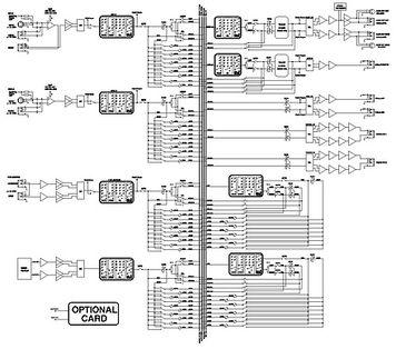 Blockdiagramm