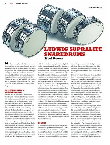 Sticks Ludwig Supralite Snaredrums