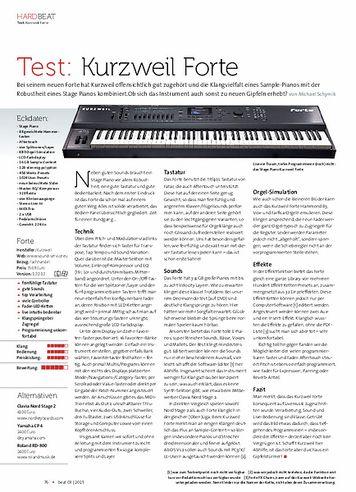 Beat Kurzweil Forte