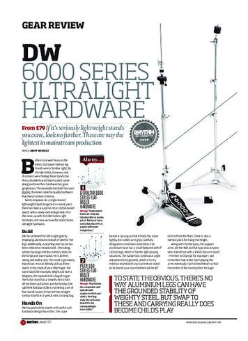 Rhythm DW 6000 Series Ultralight Hardware