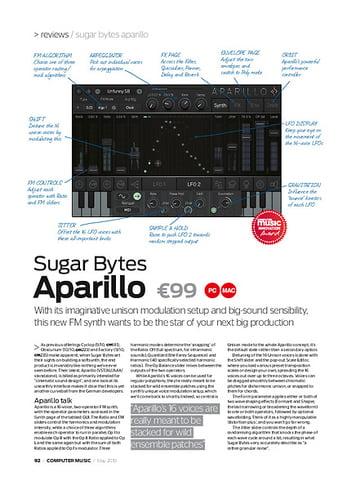 Computer Music Sugar Bytes Aparillo