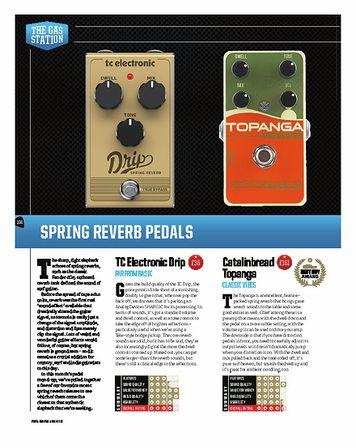 Total Guitar TC Electronic Drip