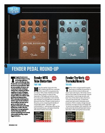 Total Guitar Fender Tre-Verb Tremolo/Reverb