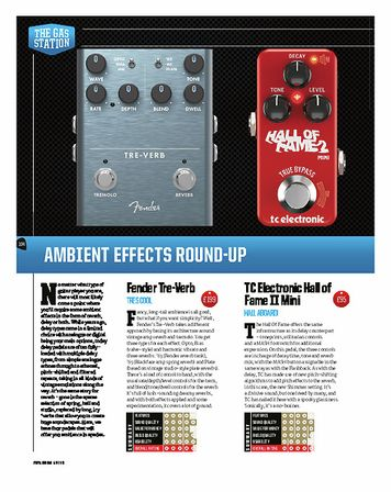 Total Guitar TC Electronic Hall of Fame II Mini