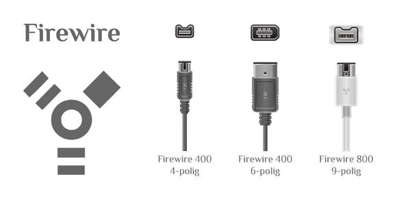 Thomann Online-Ratgeber Audiointerfaces PCI, USB & FireWire